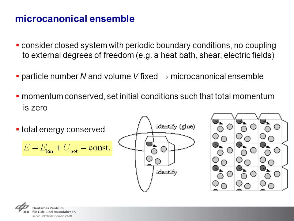 microcanonical ensemble  consider closed system with periodic boundary conditions, no coupling to external degrees of freedom (e.g. a heat bath, shea