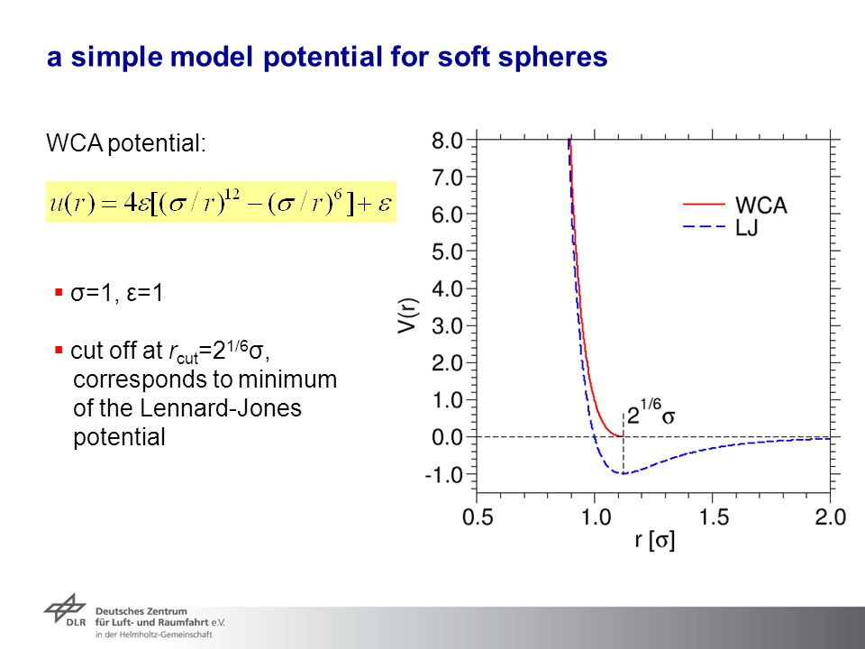 a simple model potential for soft spheres WCA potential:  σ=1, ε=1  cut off at r cut =2 1/6 σ, corresponds to minimum of the Lennard-Jones potential