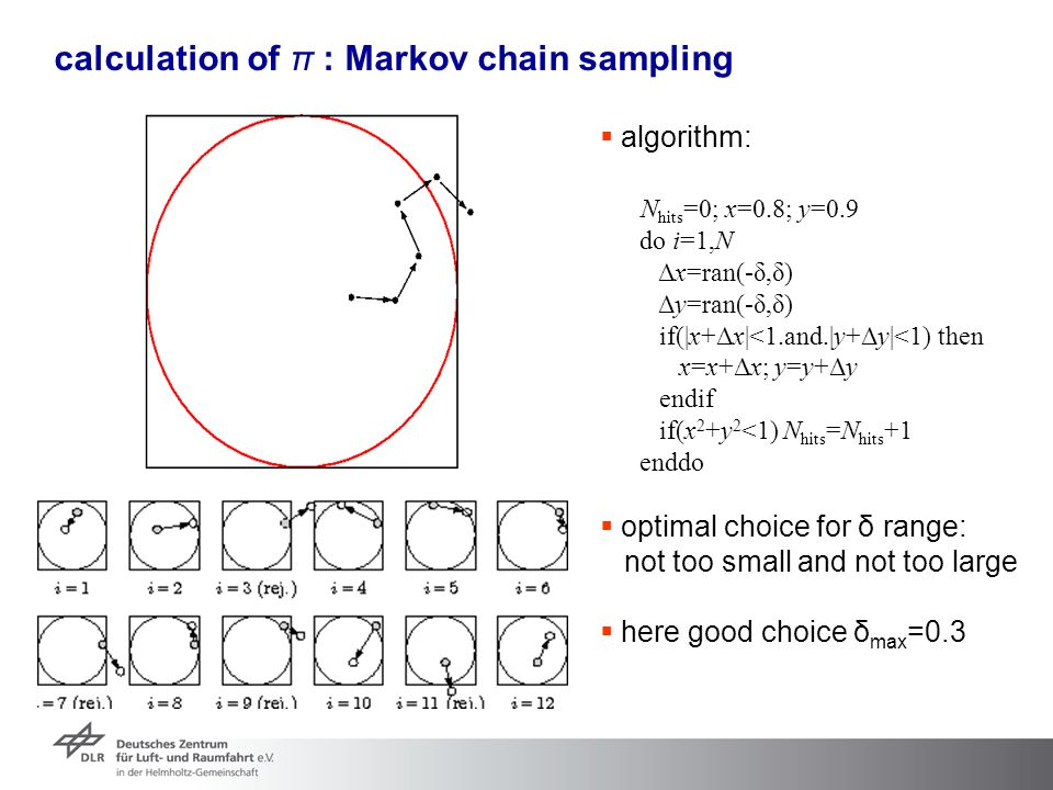 calculation of π : Markov chain sampling  algorithm: N hits =0; x=0.8; y=0.9 do i=1,N Δx=ran(-δ,δ) Δy=ran(-δ,δ) if(|x+Δx|<1.and.|y+Δy|<1) then x=x+Δx