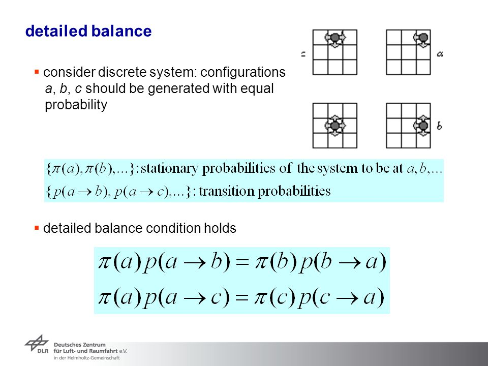 detailed balance  consider discrete system: configurations a, b, c should be generated with equal probability  detailed balance condition holds