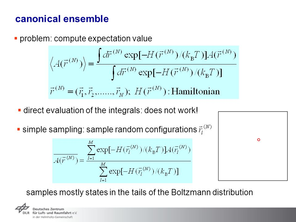canonical ensemble  problem: compute expectation value  simple sampling: sample random configurations samples mostly states in the tails of the Bolt