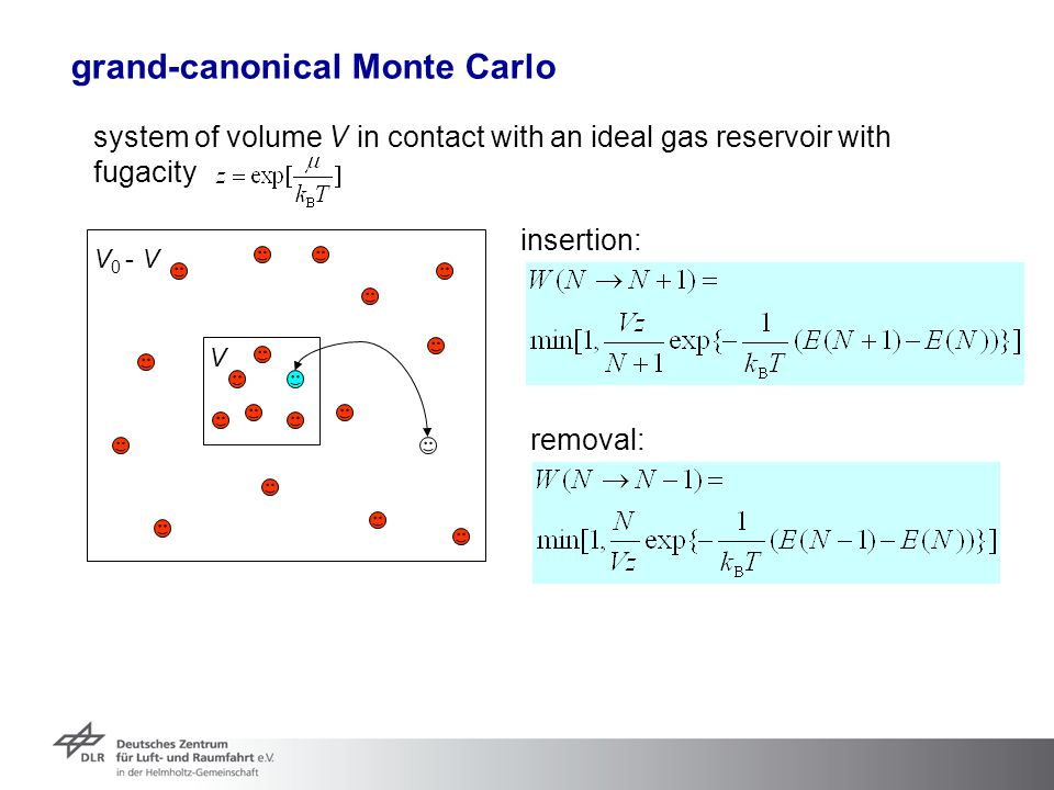 grand-canonical Monte Carlo system of volume V in contact with an ideal gas reservoir with fugacity V V 0 - V insertion: removal: