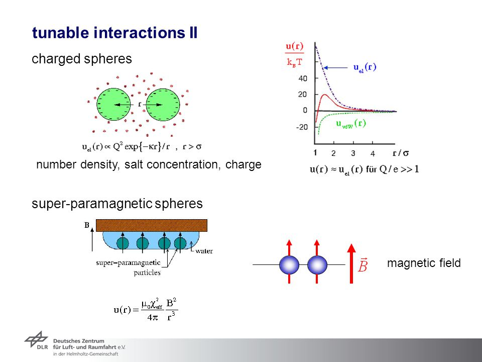 charged spheres super-paramagnetic spheres magnetic field number density, salt concentration, charge tunable interactions II