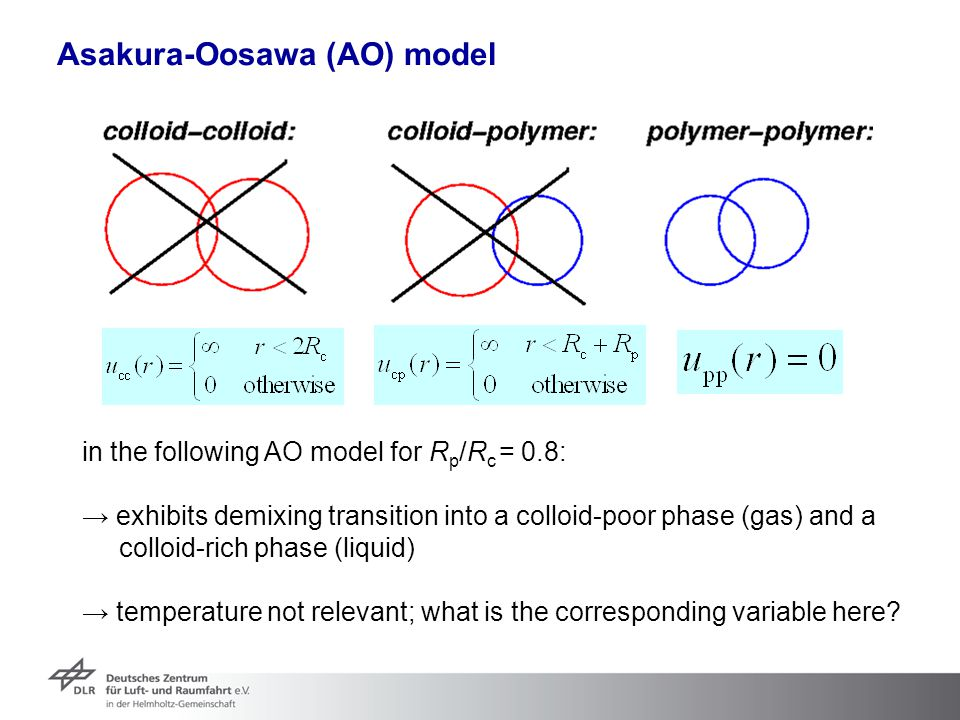 Asakura-Oosawa (AO) model in the following AO model for R p /R c = 0.8: → exhibits demixing transition into a colloid-poor phase (gas) and a colloid-r