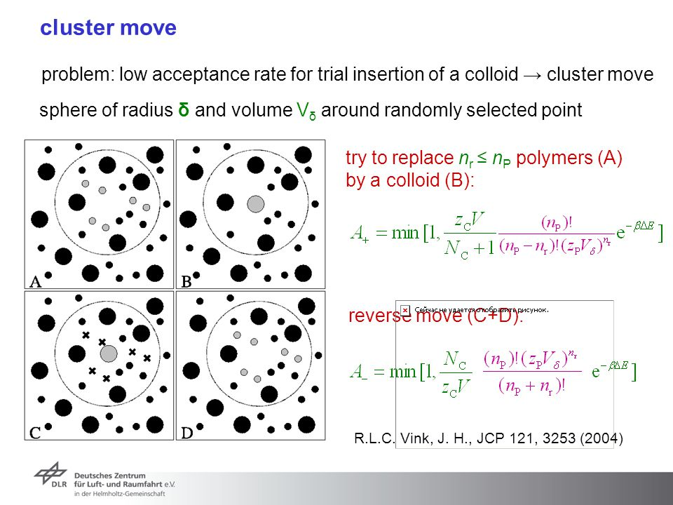 cluster move try to replace n r ≤ n P polymers (A) by a colloid (B): reverse move (C+D): sphere of radius δ and volume V δ around randomly selected po