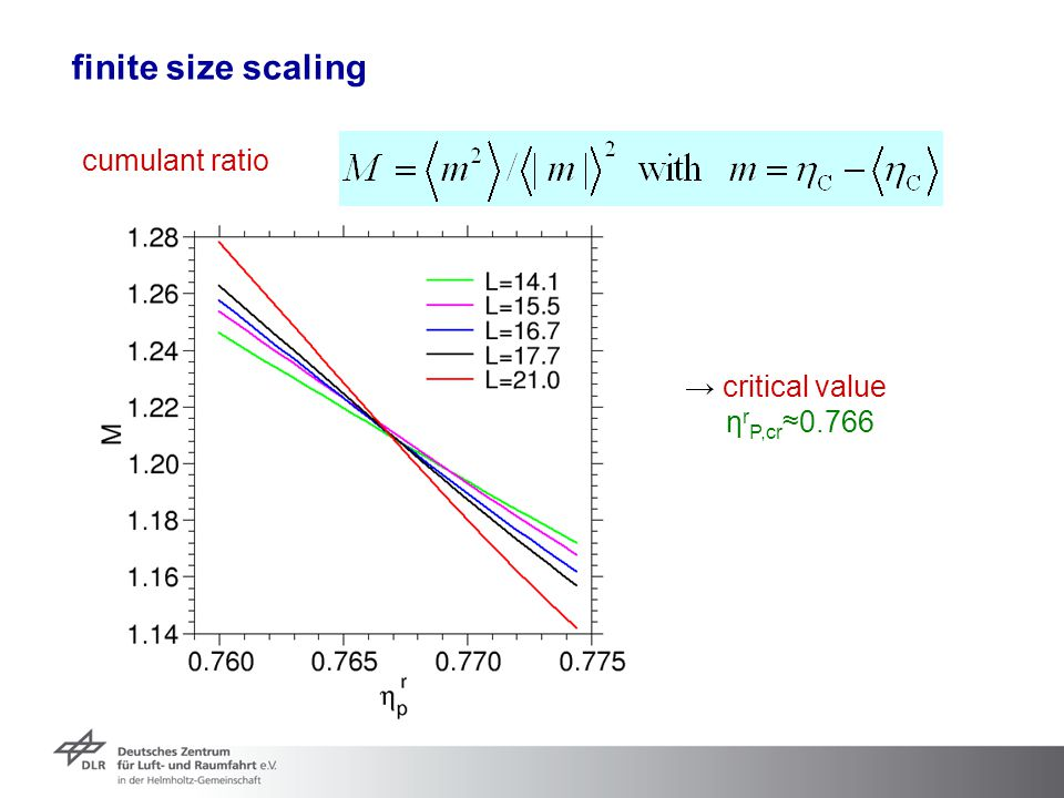 finite size scaling cumulant ratio → critical value η r P,cr ≈0.766