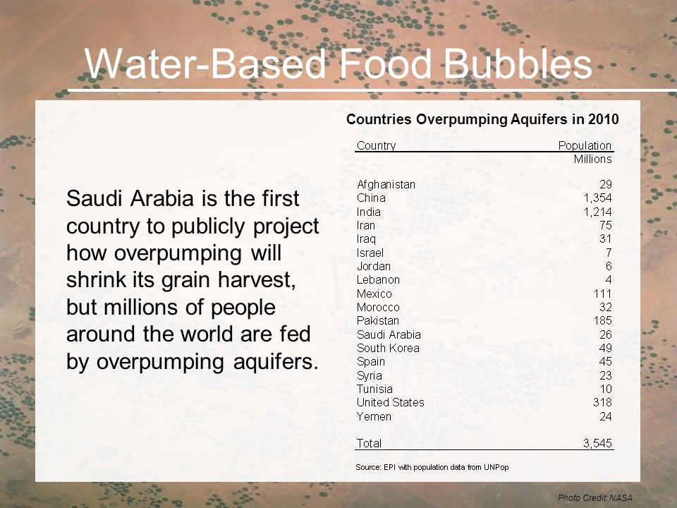 Water-Based Food Bubbles Saudi Arabia is the first country to publicly project how overpumping will shrink its grain harvest, but millions of people around the world are fed by overpumping aquifers.