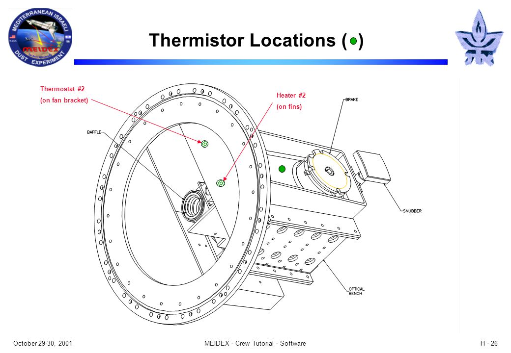 October 29-30, 2001MEIDEX - Crew Tutorial - SoftwareH - 26 Thermistor Locations ( ) Heater #2 (on fins) Thermostat #2 (on fan bracket)