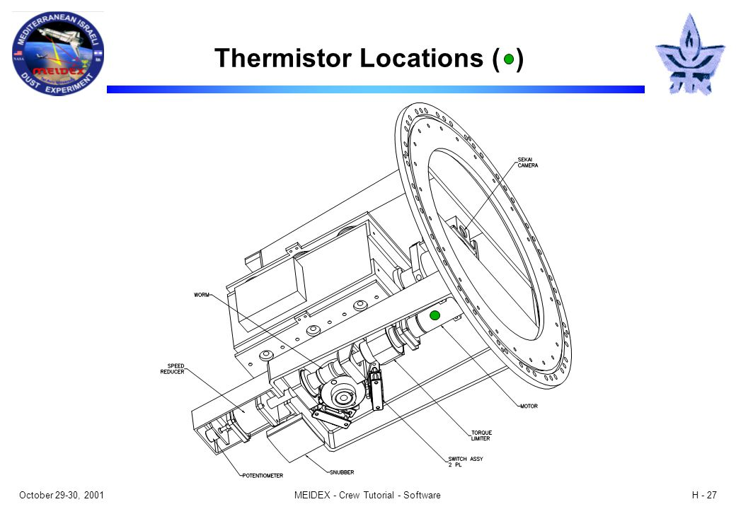 October 29-30, 2001MEIDEX - Crew Tutorial - SoftwareH - 27 Thermistor Locations ( )
