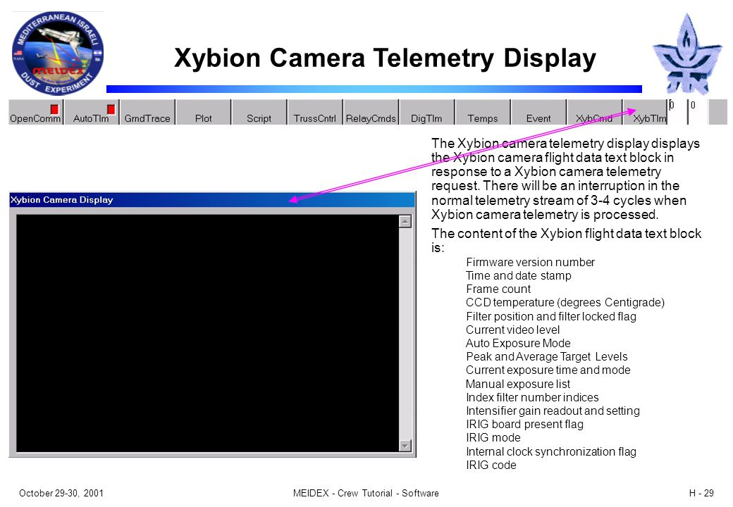 October 29-30, 2001MEIDEX - Crew Tutorial - SoftwareH - 29 The Xybion camera telemetry display displays the Xybion camera flight data text block in re