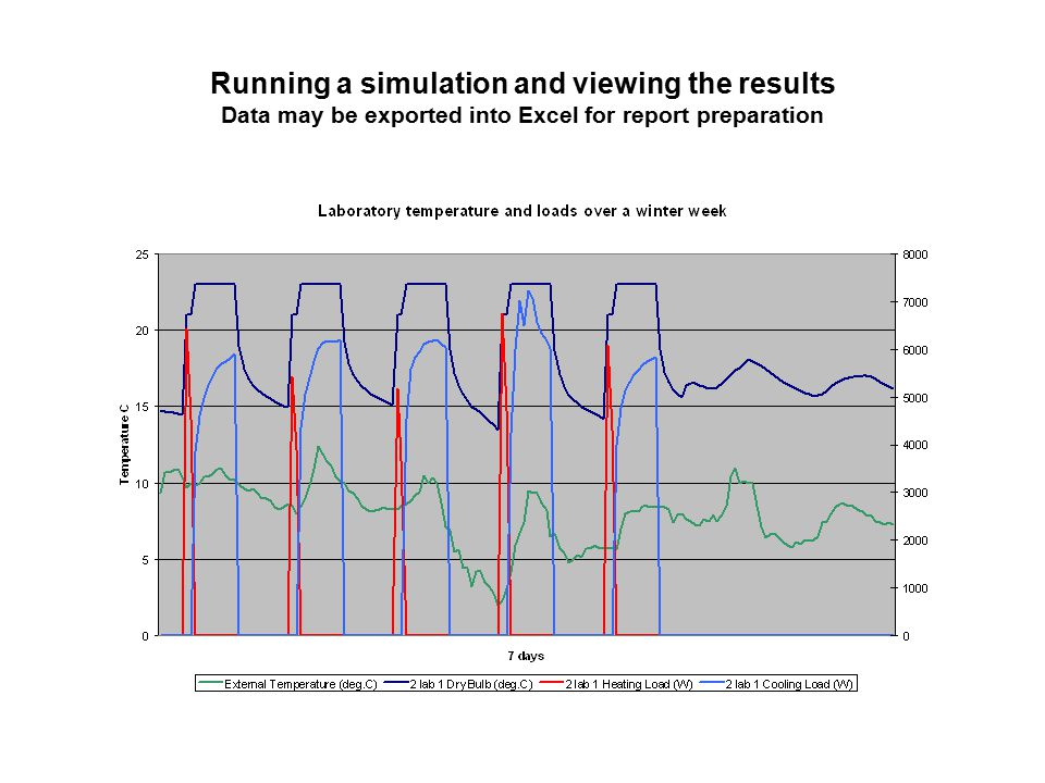 Running a simulation and viewing the results Data may be exported into Excel for report preparation