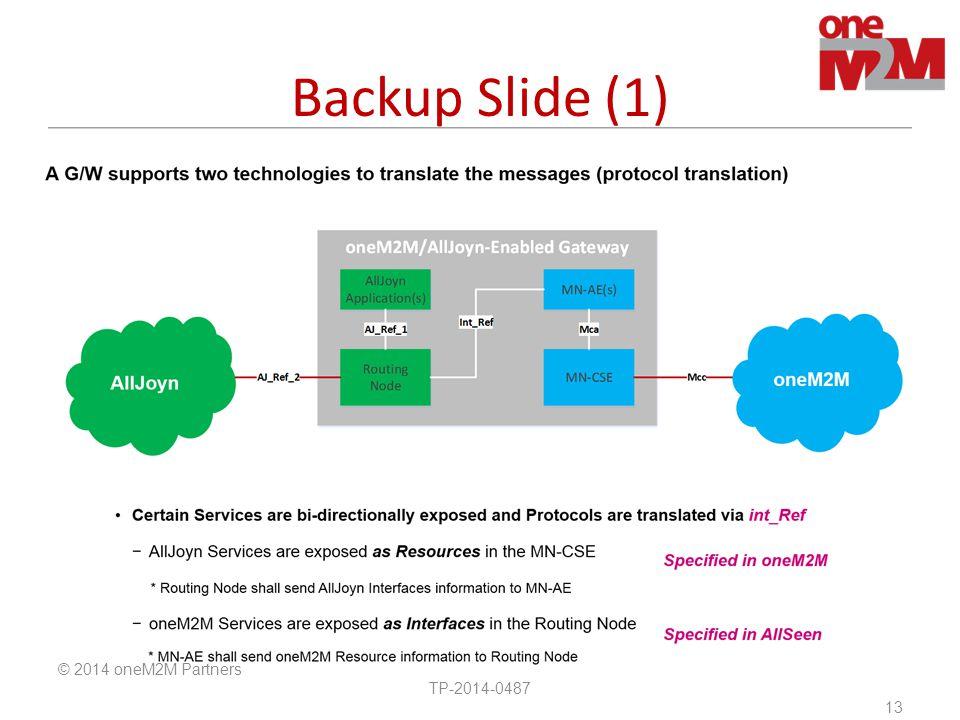 Backup Slide (1) © 2014 oneM2M Partners TP-2014-0487 13