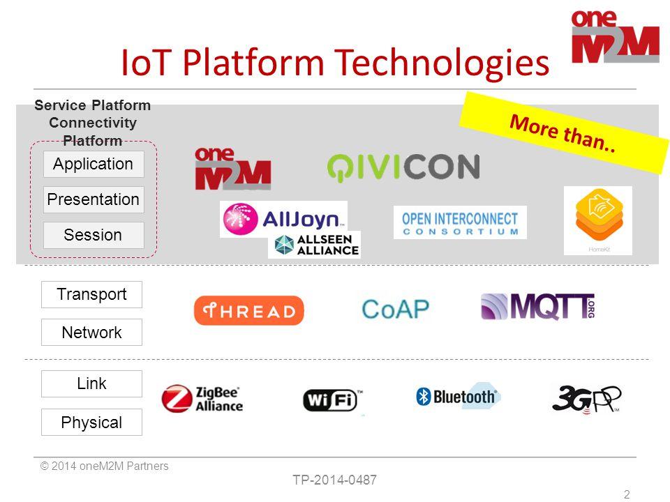 © 2014 oneM2M Partners TP-2014-0487 2 IoT Platform Technologies Network Transport Physical Link Session Presentation Application Service Platform Conn