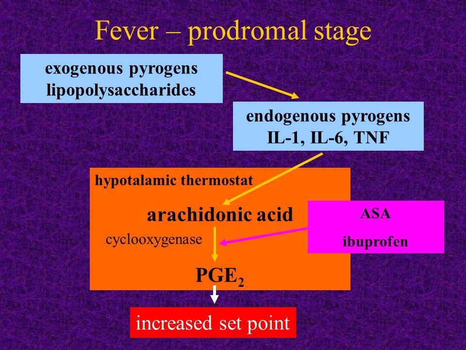 Fever – prodromal stage endogenous pyrogens IL-1, IL-6, TNF exogenous pyrogens lipopolysaccharides hypotalamic thermostat arachidonic acid PGE 2 ASA ibuprofen cyclooxygenase increased set point