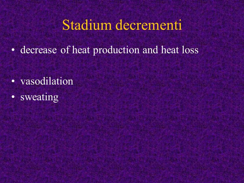 Stadium decrementi decrease of heat production and heat loss vasodilation sweating