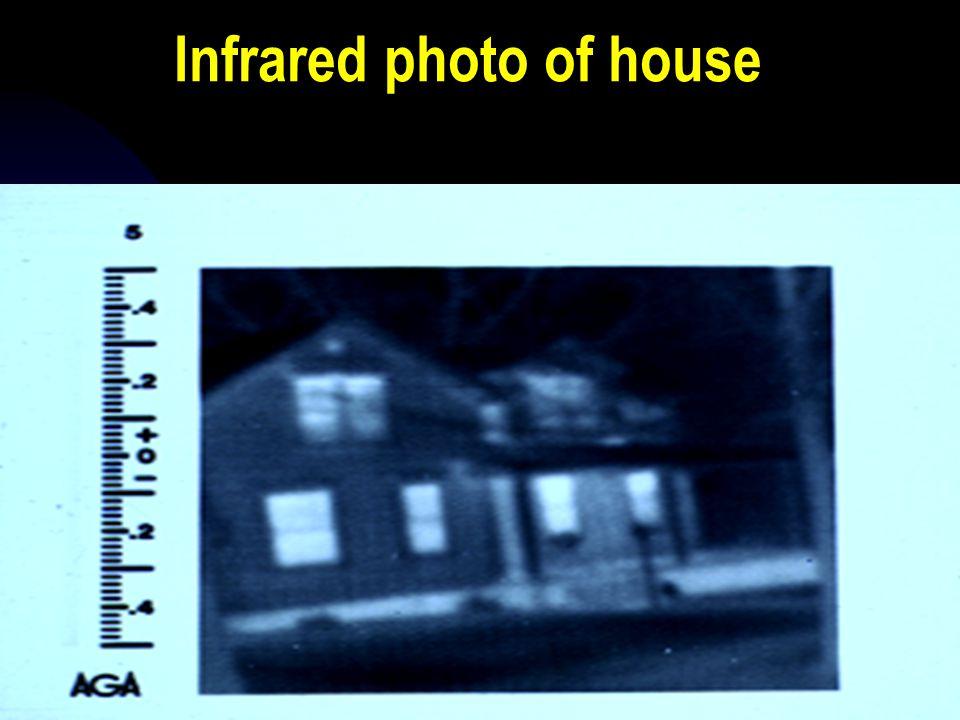 Infiltration Cracks and Leaks Around u Doors u Windows u Outlets u Pipes u Foundation u Fireplace u Vents F 1 hr = a houseful of air