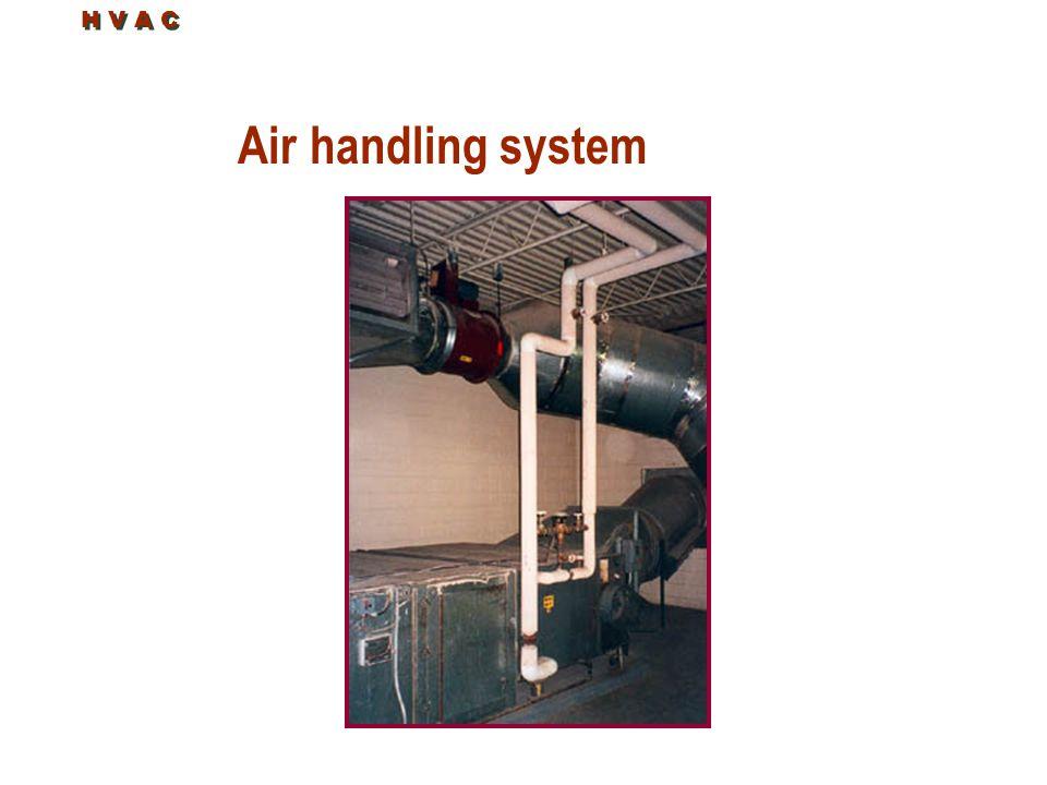 H V A C Air handling system