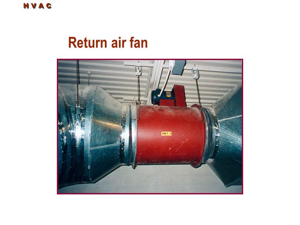 H V A C Return air fan