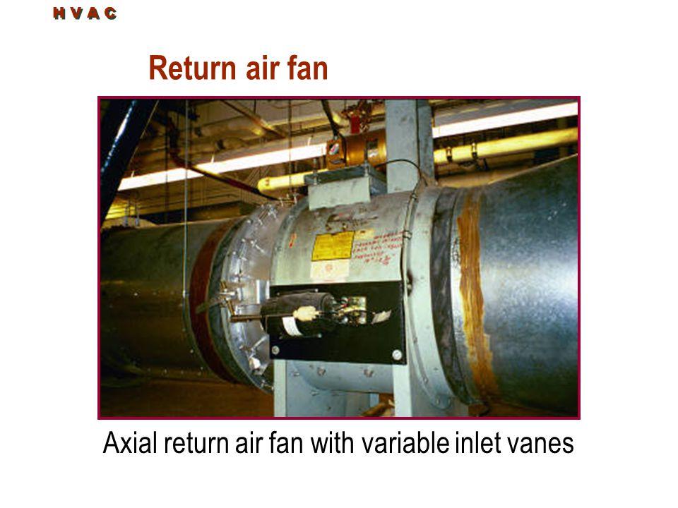 H V A C Axial return air fan with variable inlet vanes Return air fan