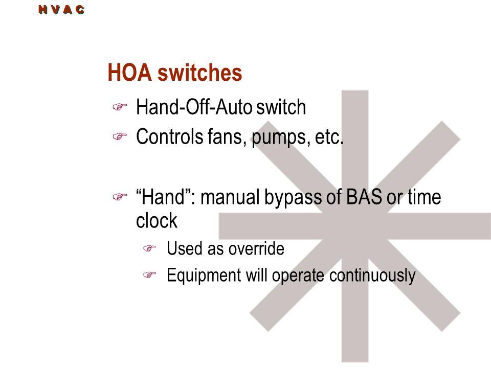 H V A C HOA switches F Hand-Off-Auto switch F Controls fans, pumps, etc.