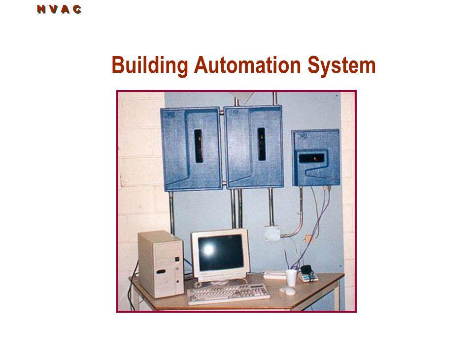 Building Automation System H V A C