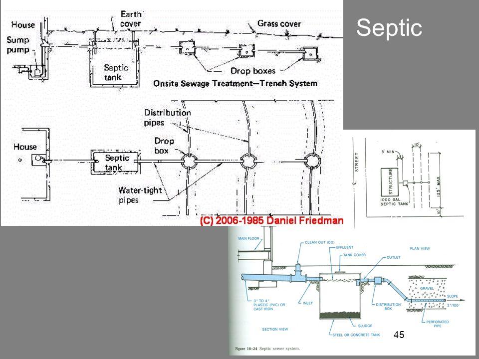 45 Sewage Disposal - Sewer or Septic