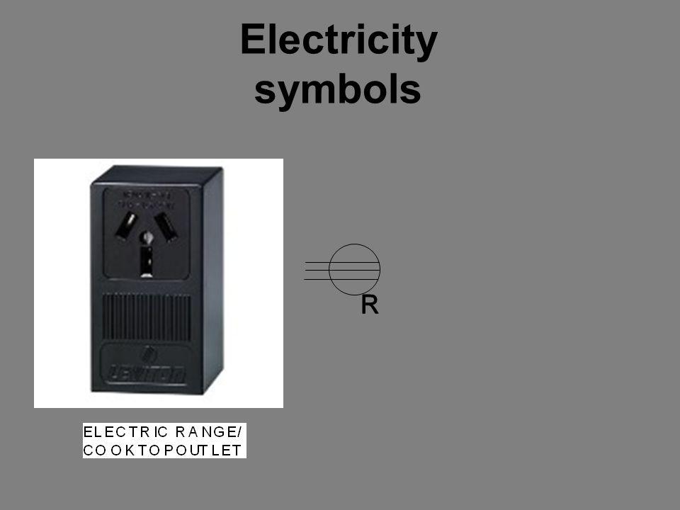 Electricity symbols
