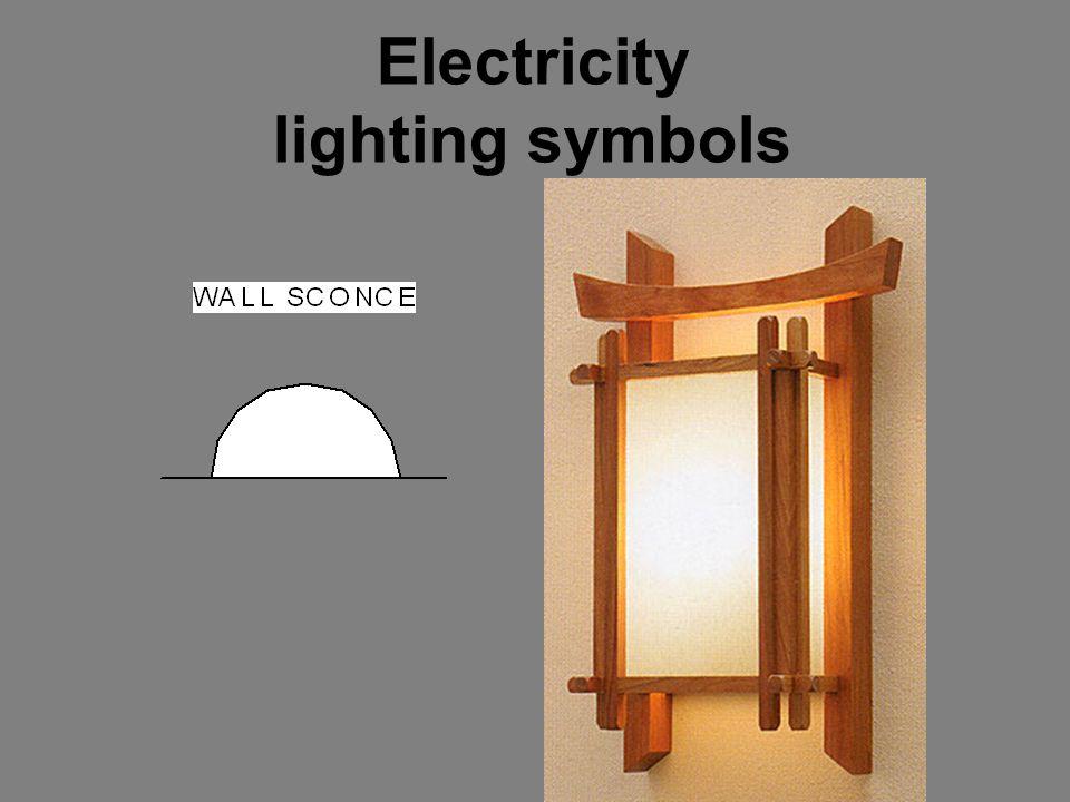 Electricity lighting symbols