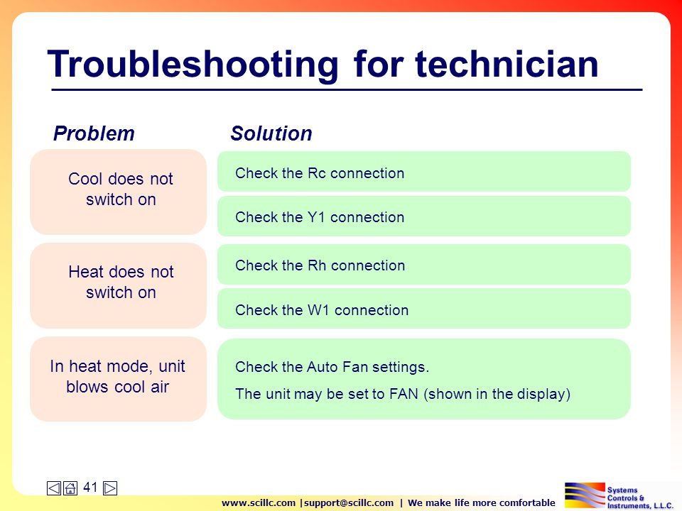 www.scillc.com |support@scillc.com | We make life more comfortable 41 Troubleshooting for technician Check the Rh connection Check the W1 connection Heat does not switch on Check the Auto Fan settings.