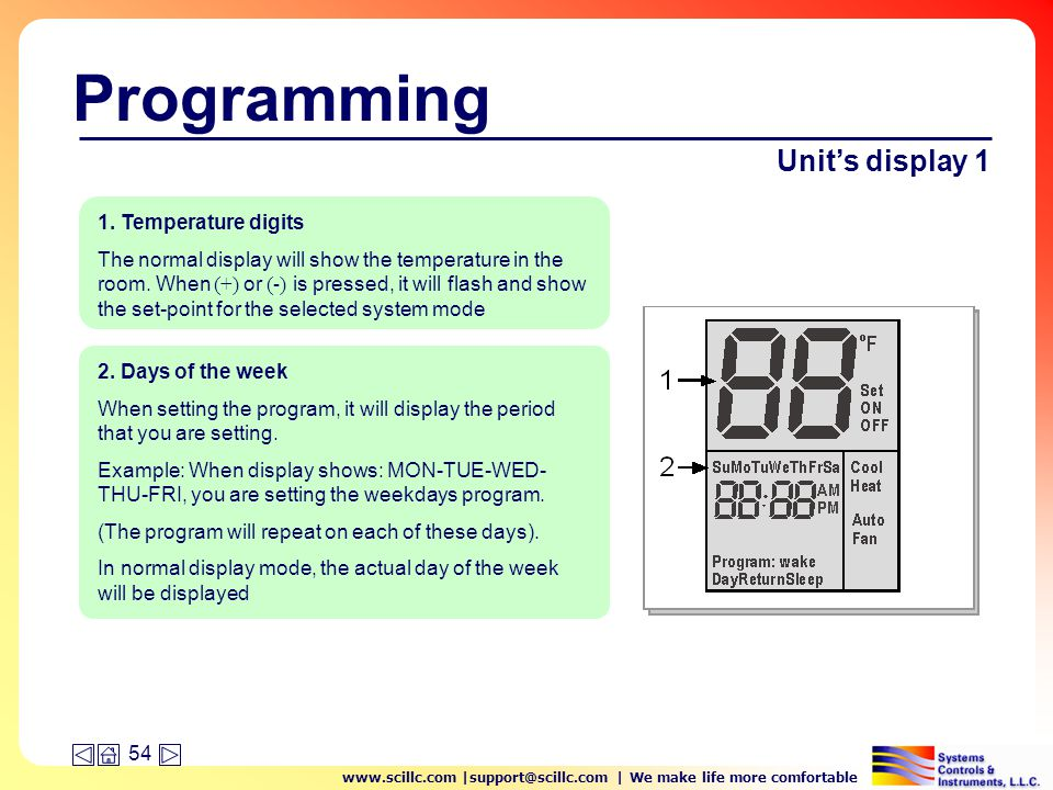 www.scillc.com |support@scillc.com | We make life more comfortable 54 Programming Unit's display 1 1.