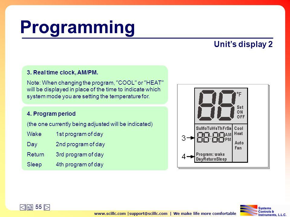 www.scillc.com |support@scillc.com | We make life more comfortable 55 Programming Unit's display 2 3.