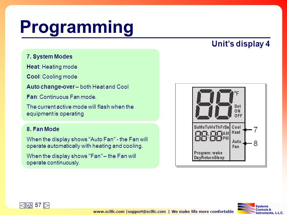 www.scillc.com |support@scillc.com | We make life more comfortable 57 Programming Unit's display 4 7.
