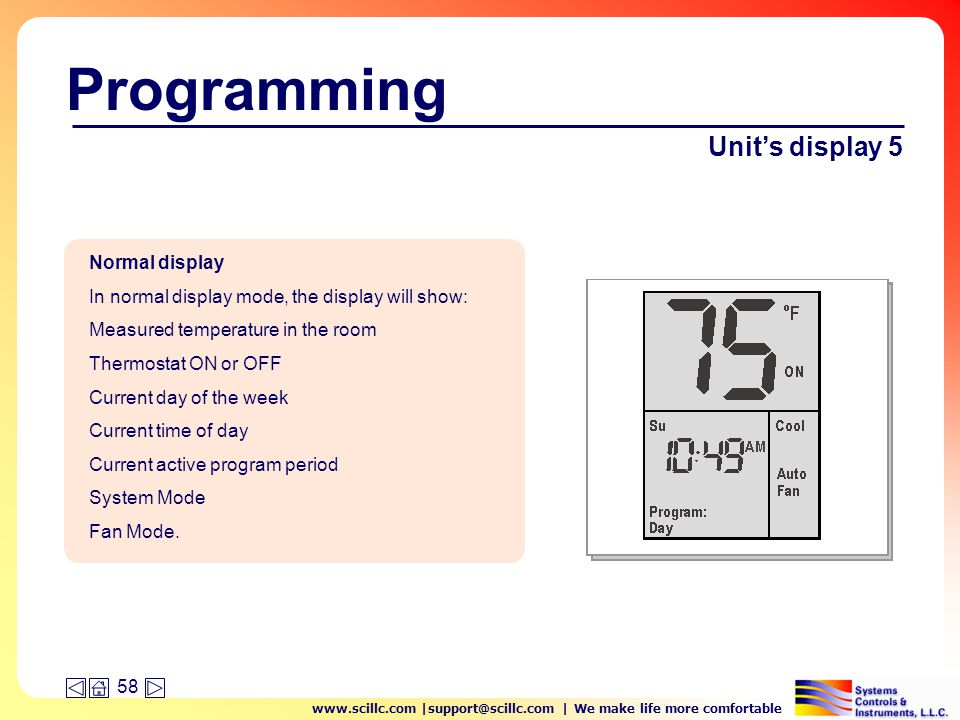 www.scillc.com |support@scillc.com | We make life more comfortable 58 Programming Unit's display 5 Normal display In normal display mode, the display will show: Measured temperature in the room Thermostat ON or OFF Current day of the week Current time of day Current active program period System Mode Fan Mode.