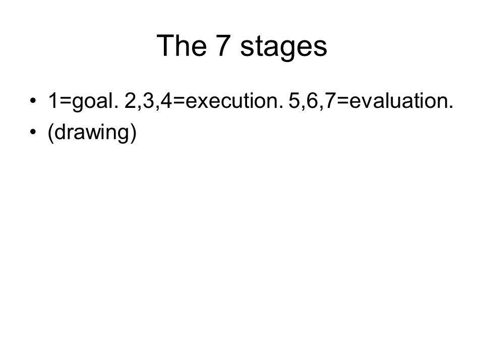 The 7 stages 1=goal. 2,3,4=execution. 5,6,7=evaluation. (drawing)