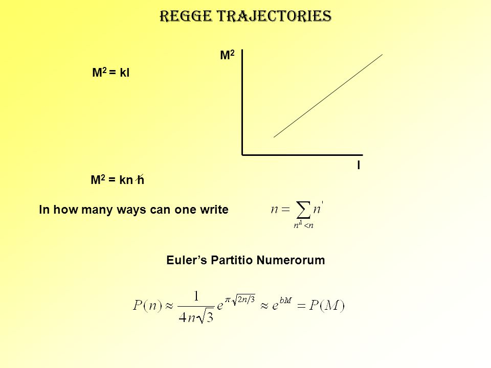 Regge Trajectories M2M2 I M 2 = kI M 2 = kn h In how many ways can one write Euler's Partitio Numerorum