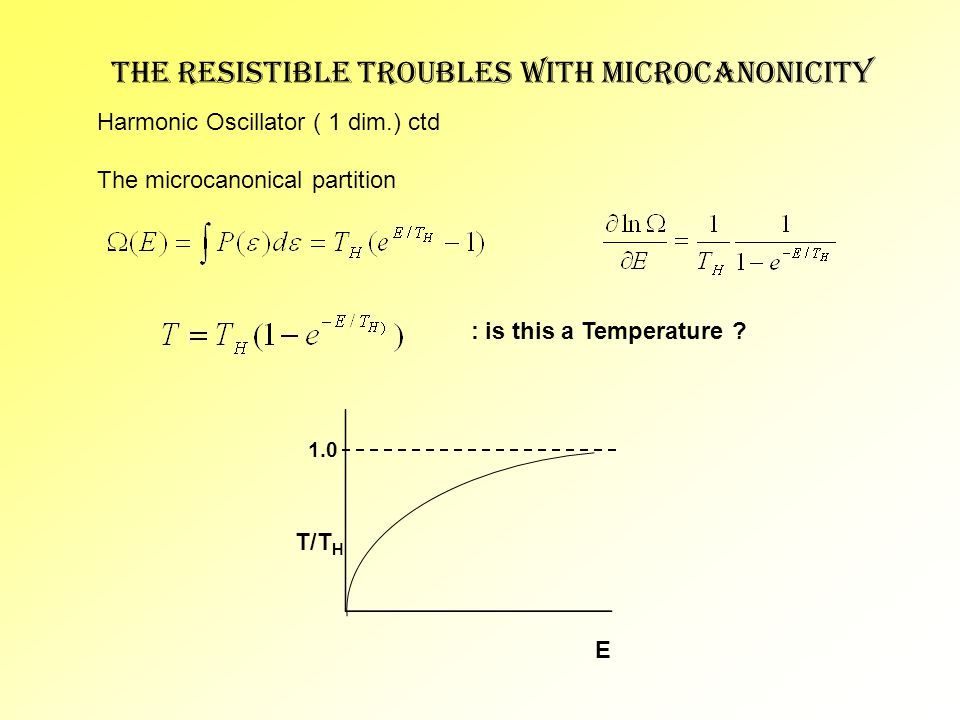 The resistible troubles with microcanonicity Harmonic Oscillator ( 1 dim.) ctd The microcanonical partition : is this a Temperature .