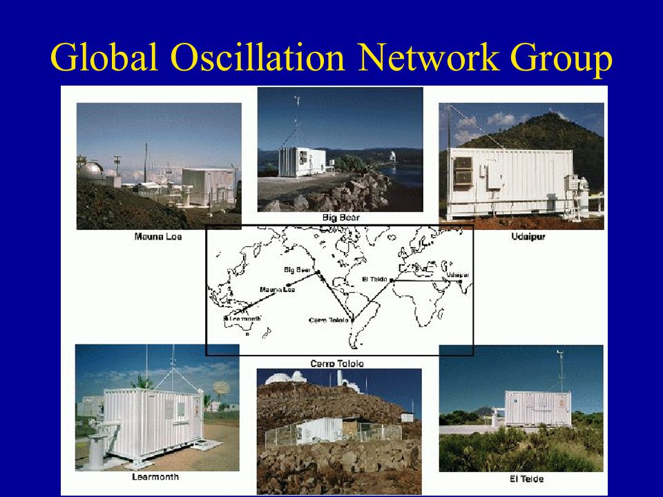 Global Oscillation Network Group