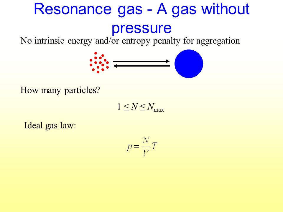 Resonance gas - A gas without pressure No intrinsic energy and/or entropy penalty for aggregation How many particles? 1 ≤ N ≤ N max Ideal gas law: