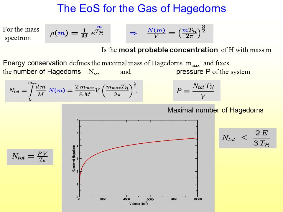 The EoS for the Gas of Hagedorns For the mass spectrum Is the most probable concentration of H with mass m Energy conservation defines the maximal mas
