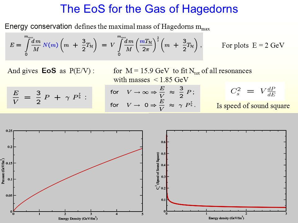 The EoS for the Gas of Hagedorns Energy conservation defines the maximal mass of Hagedorns m max And gives EoS as P(E/V) : for M = 15.9 GeV to fit N t