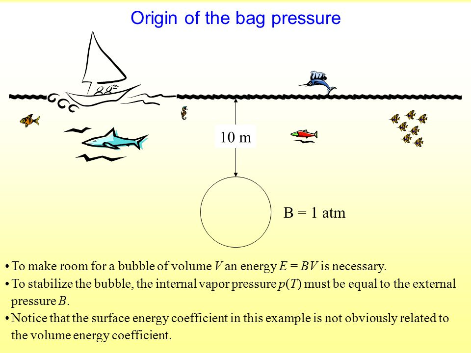 Origin of the bag pressure To make room for a bubble of volume V an energy E = BV is necessary. To stabilize the bubble, the internal vapor pressure p