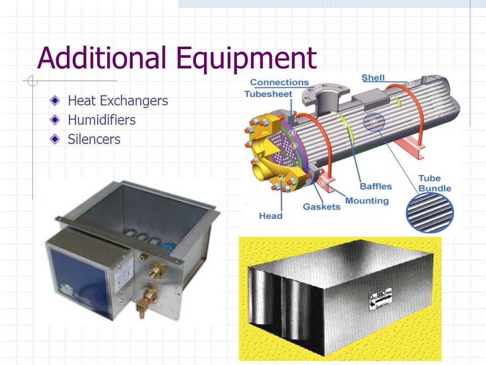 Additional Equipment Heat Exchangers Humidifiers Silencers