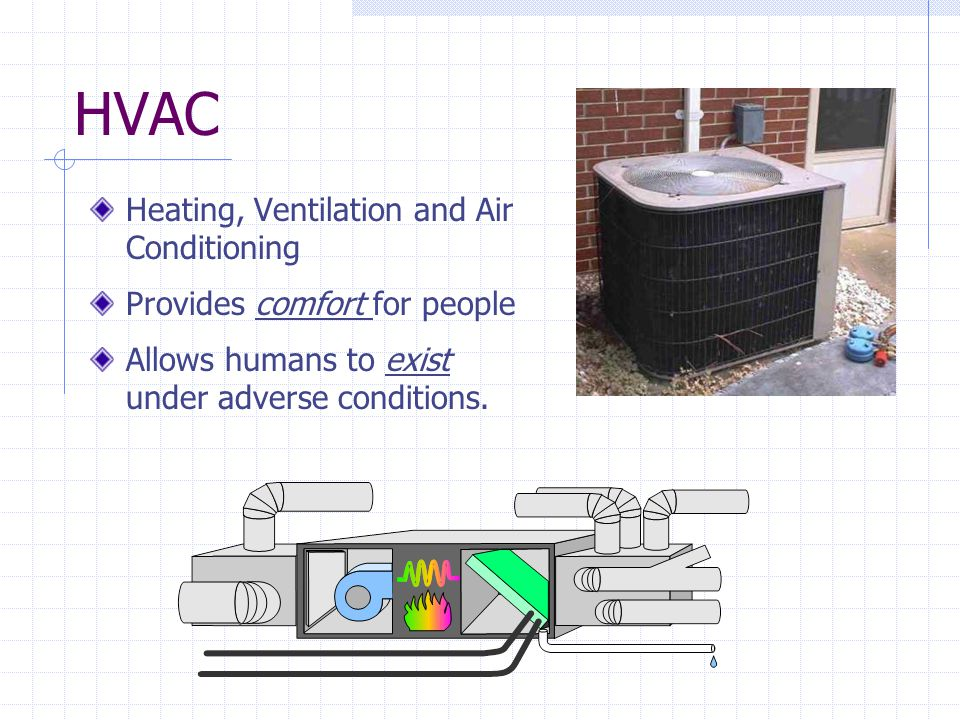 HVAC Heating, Ventilation and Air Conditioning Provides comfort for people Allows humans to exist under adverse conditions.