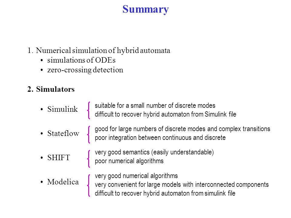Summary 1.Numerical simulation of hybrid automata simulations of ODEs zero-crossing detection 2.Simulators Simulink Stateflow SHIFT Modelica suitable