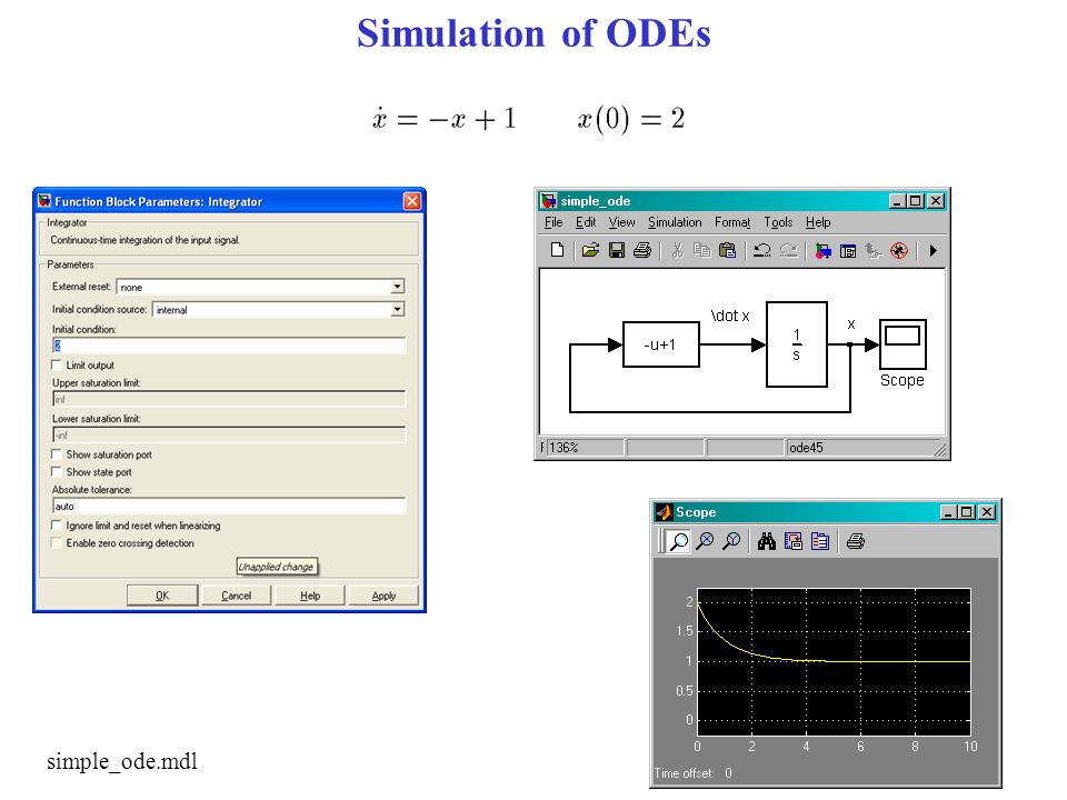 Simulation of ODEs simple_ode.mdl