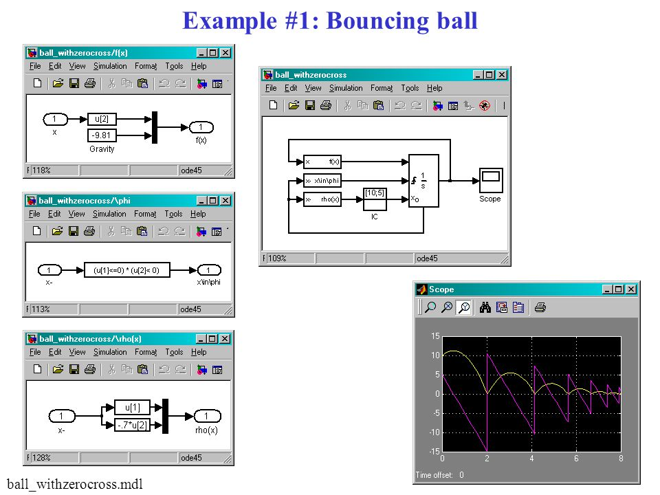 Example #1: Bouncing ball ball_withzerocross.mdl