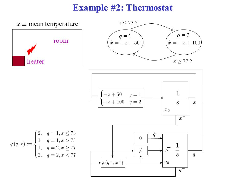 Example #2: Thermostat x · 73 x ¸ 77 q = 1 q = 2 heater room x ´ mean temperature