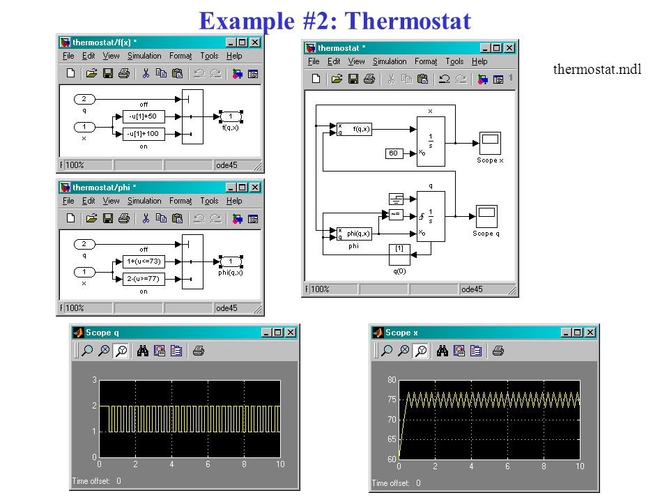 Example #2: Thermostat thermostat.mdl