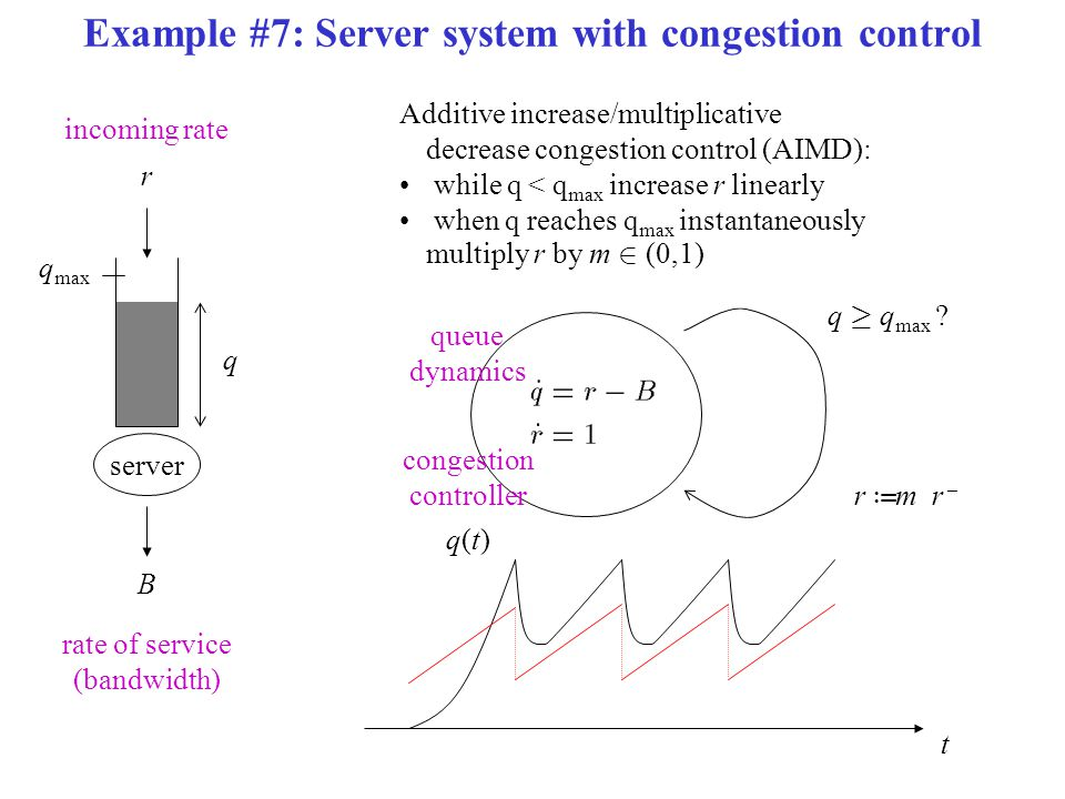 Example #7: Server system with congestion control r server B rate of service (bandwidth) incoming rate q q max Additive increase/multiplicative decrease congestion control (AIMD): while q < q max increase r linearly when q reaches q max instantaneously multiply r by m  2 (0,1) q ¸ q max .