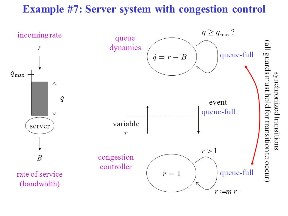 Example #7: Server system with congestion control r server B rate of service (bandwidth) incoming rate q q max q ¸ q max ? r › m r – queue-full queue